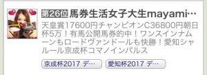ブログランキング26位