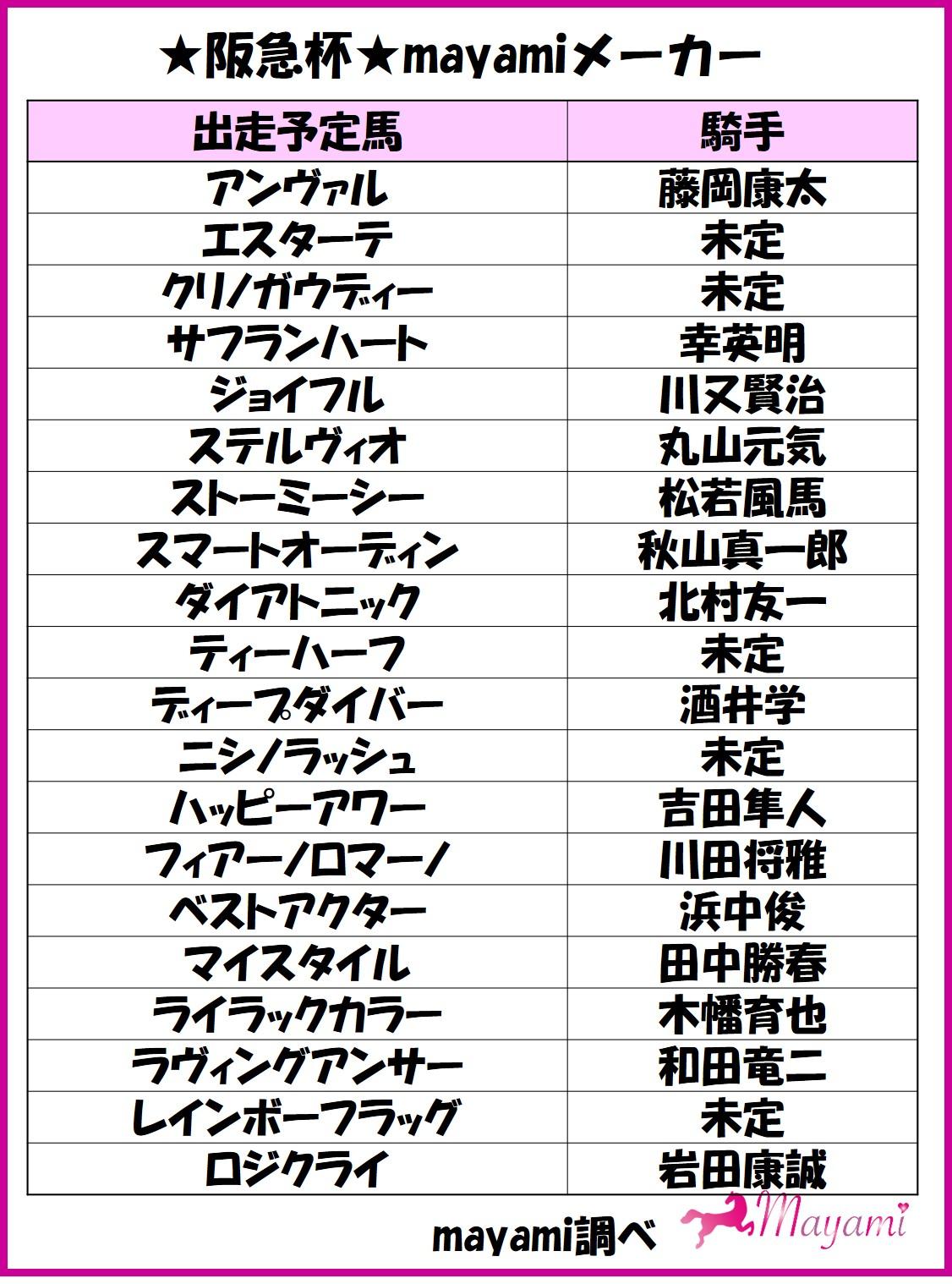 2020 阪急 杯