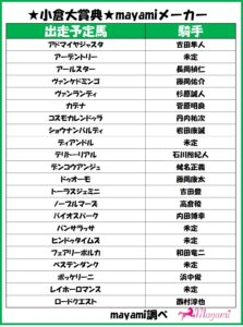 典 2021 大賞 小倉